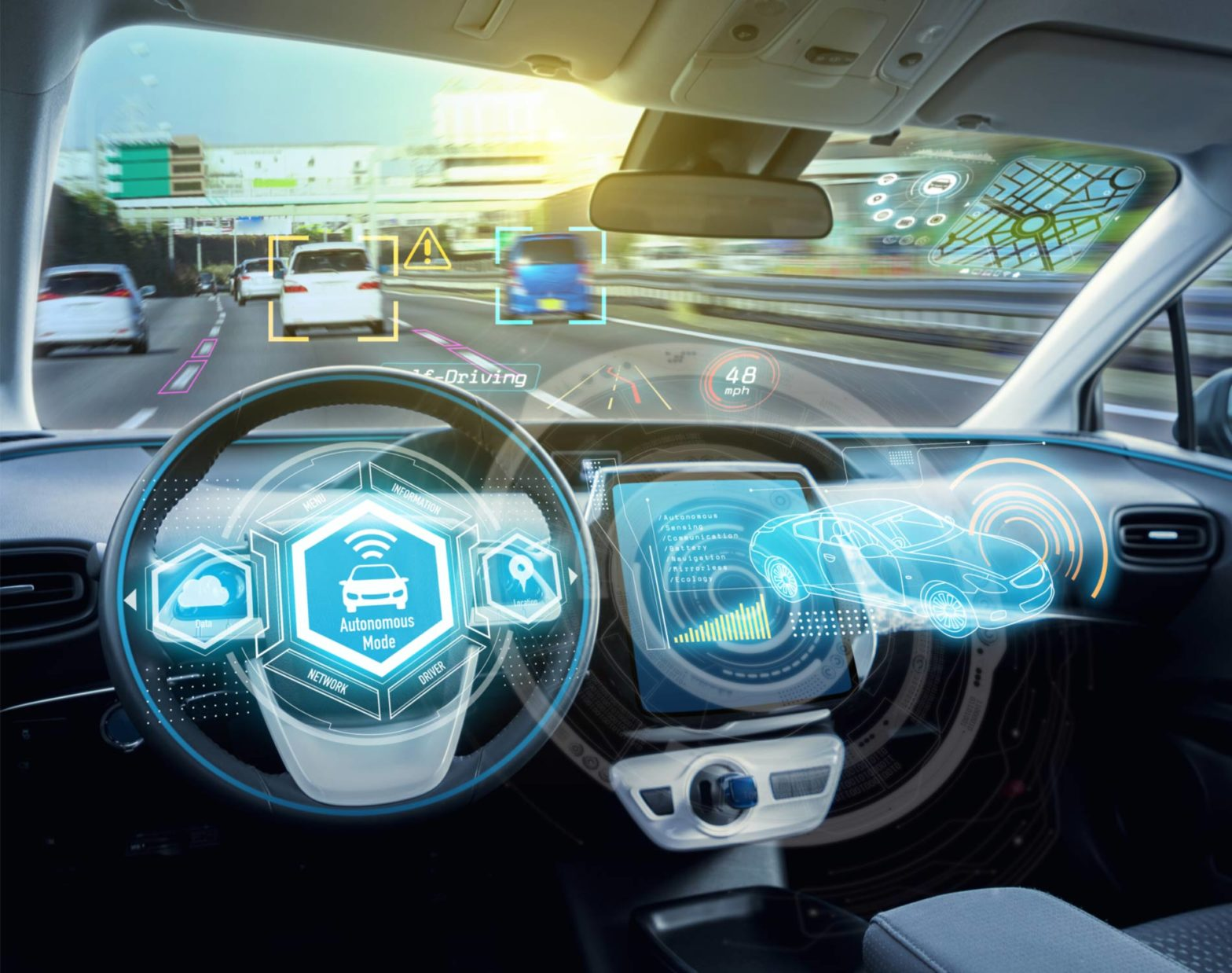 The Future Of Cars: 5 Innovations That Will Change The World